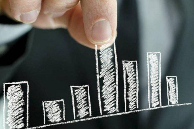 Planejamento, gráficos, lucro