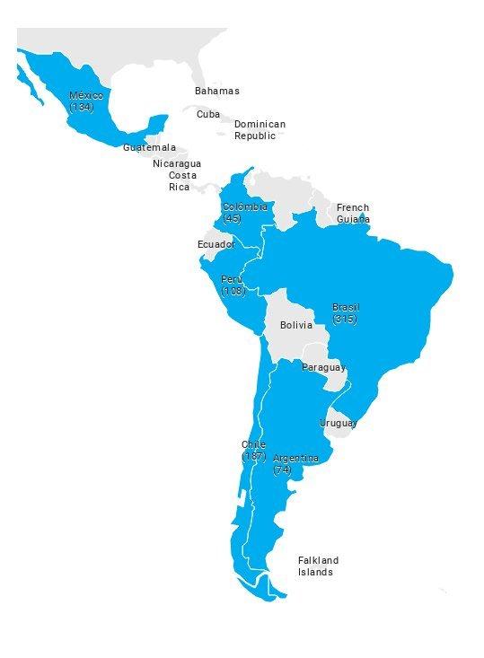 Empresas negociadas nas bolsas latinas