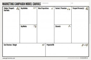 Mktg_Campaign_Model_Canvas-Template
