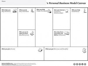 personal-business-model-canvas