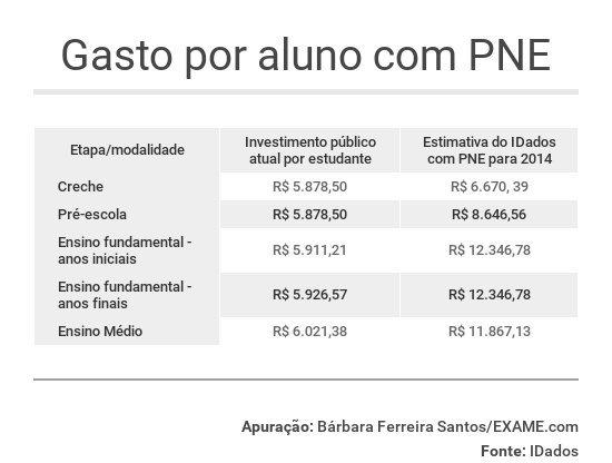 gasto_por_aluno_com_o_pne-2