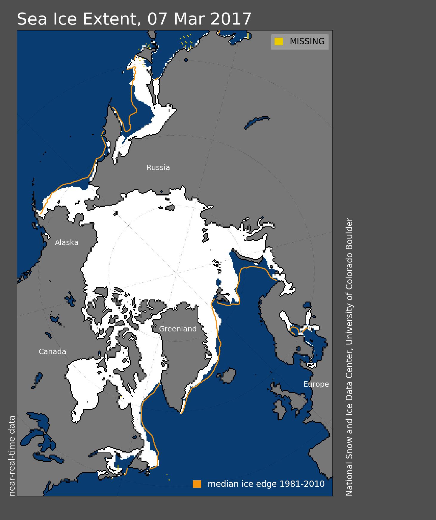 A extensão do gelo marinho do Ártico para 7 de março de 2017 foi de 14,42 milhões de quilômetros quadrados (5,57 milhões de milhas quadradas). A linha laranja mostra a extensão mediana de 1981 a 2010 para esse dia. Dados do índice de gelo marinho