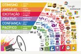 Infográfico do poder das cores no marketing
