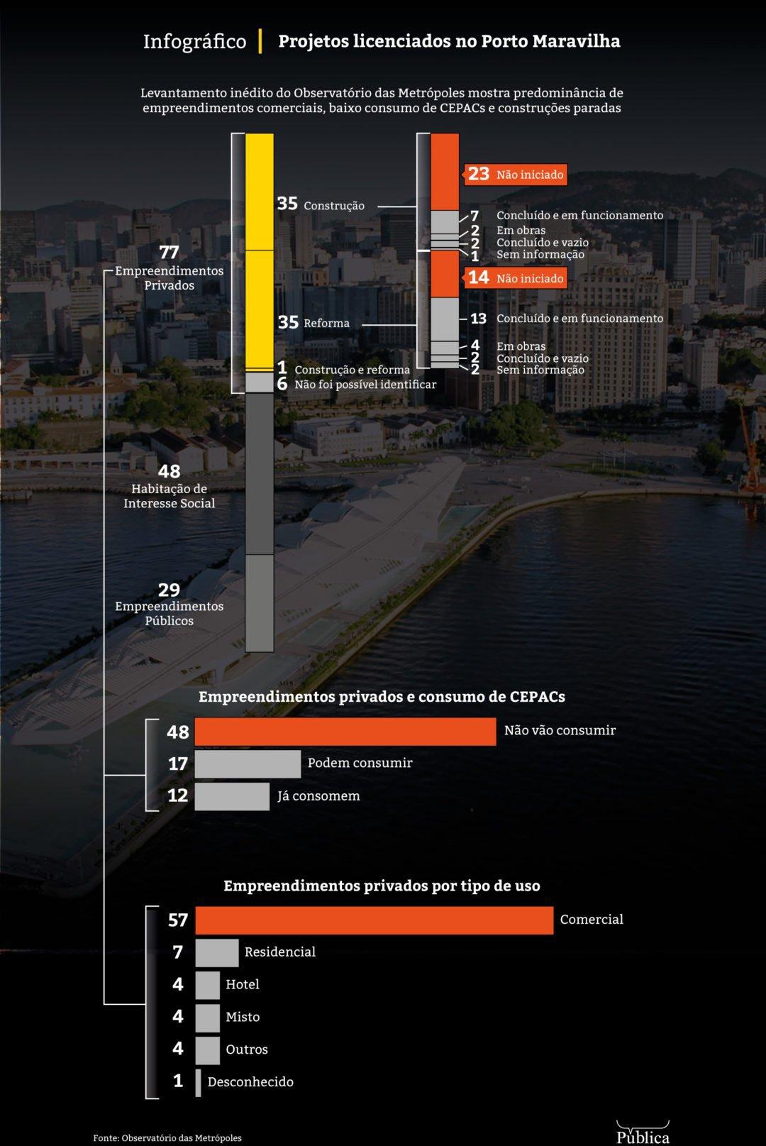 Obras-Porto-Maravilha-Infografico-1080x1615