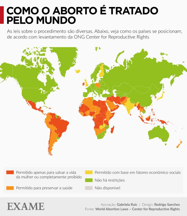 Infográfico sobre o panorama do aborto no mundo
