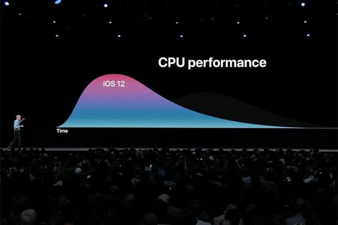 CPU-performance-iOS-12