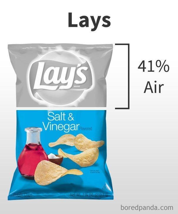 Salgadinhos: estudo mostrou quantidade vazia, de ar, nas embalagens