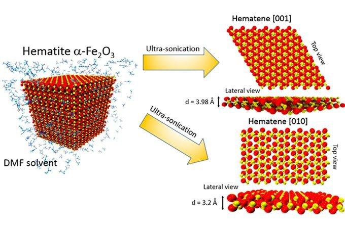 Energia-Solar-Unicamp