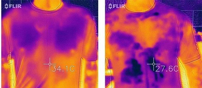 Roupas com nanotecnologia controlam, odor, calor e pelem insetos