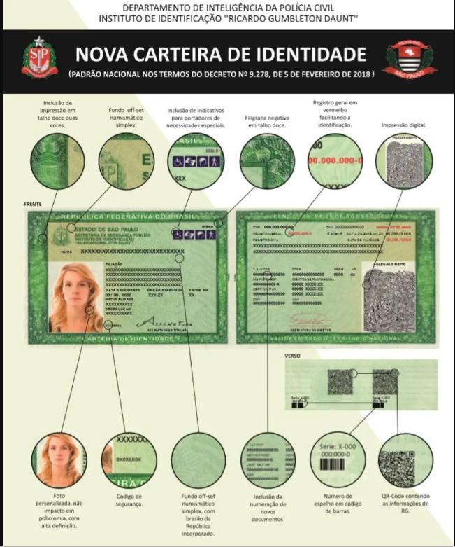 Novo RG em São Paulo