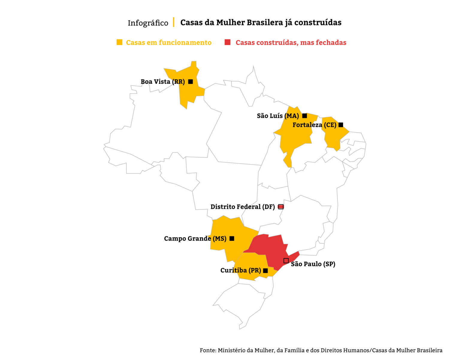 Casas da mulher brasileira já construídas