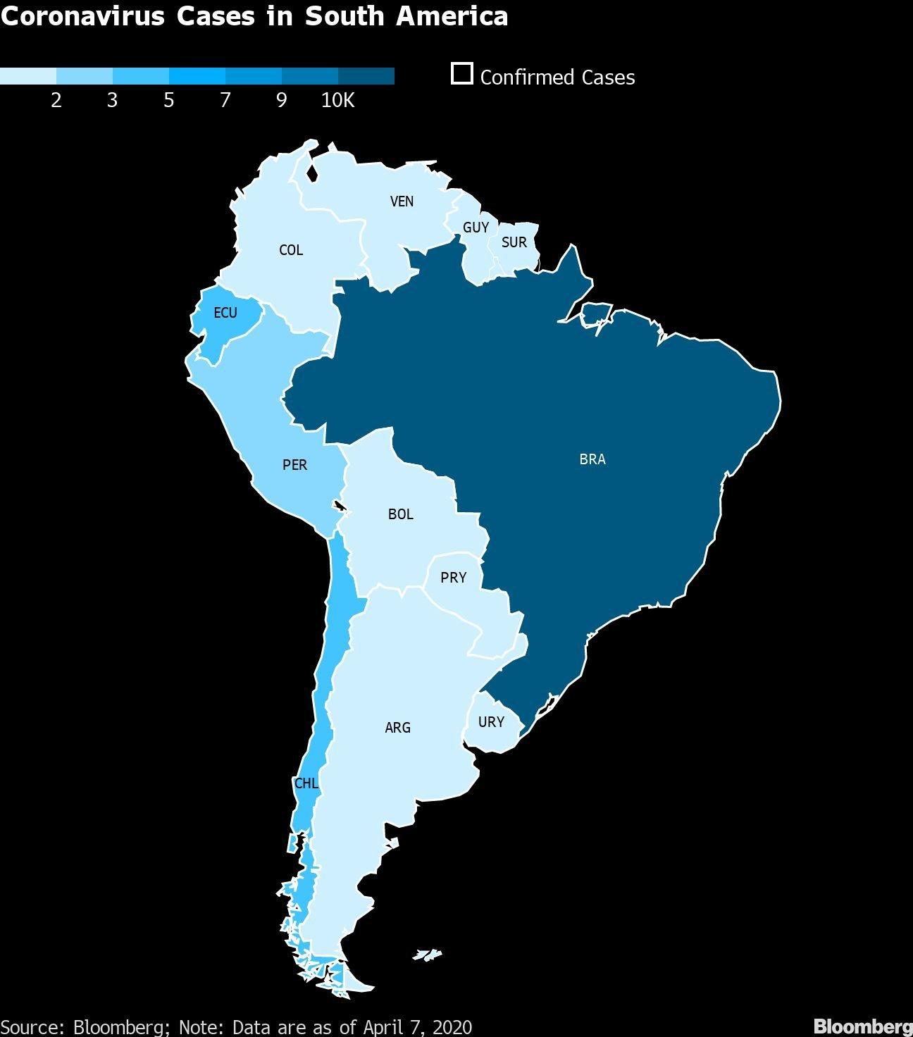 Casos de coronavírus na América do Sul