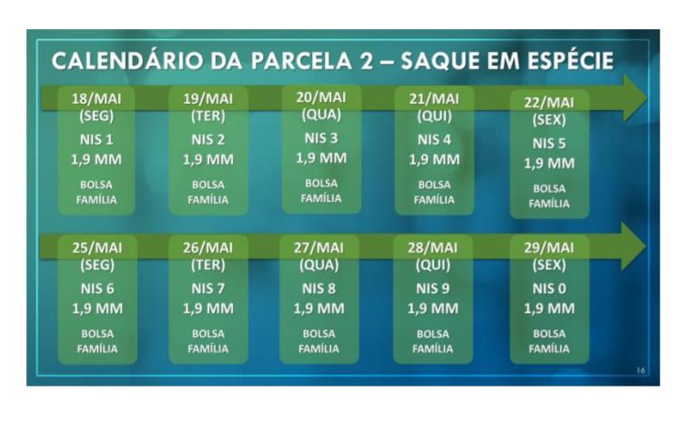 Tabela 1 Caixa - Calendário segunda parcela