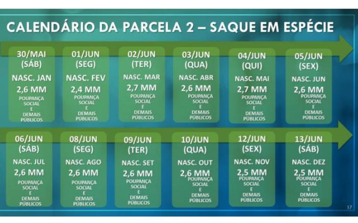 Tabela 3 Caixa - Calendário segunda parcela
