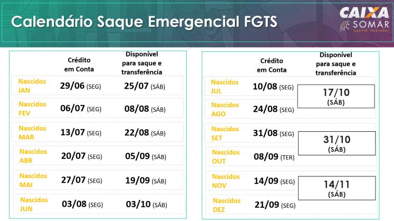 Calendário do FGTS emergencial