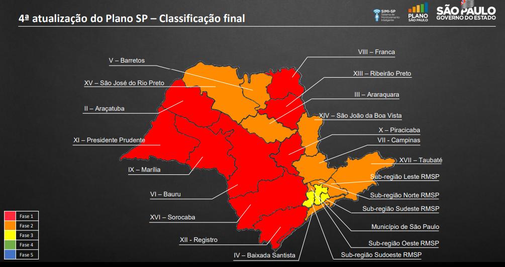 Novo mapa da situação da flexibilização do isolamento social no estado de São Paulo