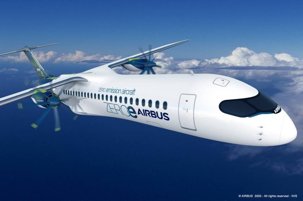 airbus_turboelice_energia_renovável_limpa