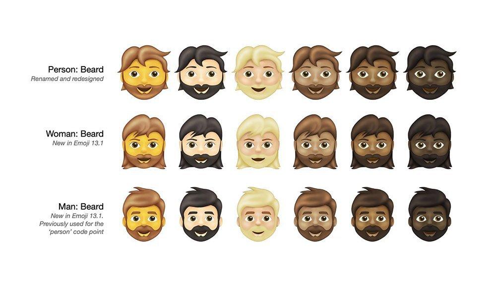 Emoji 13.1 Beards