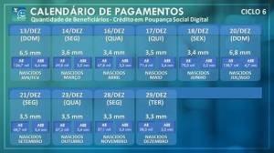 Calendário de pagamento - crédito ciclo 6