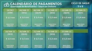 Calendário do saque auxílio emergencial ciclo 5 e 6