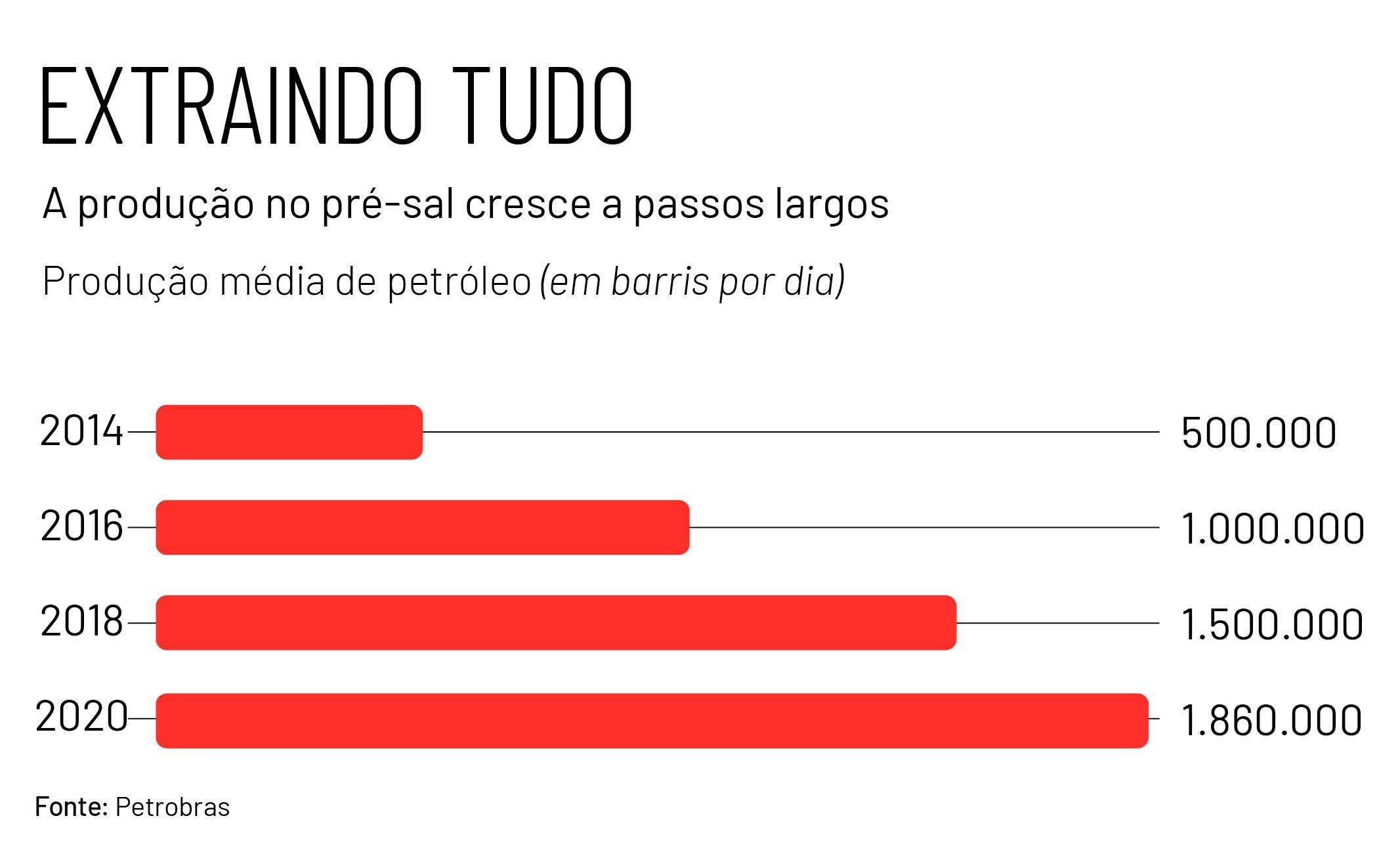 petrobras_ingerencia_governo_bolsonaro_capadodia.jpg