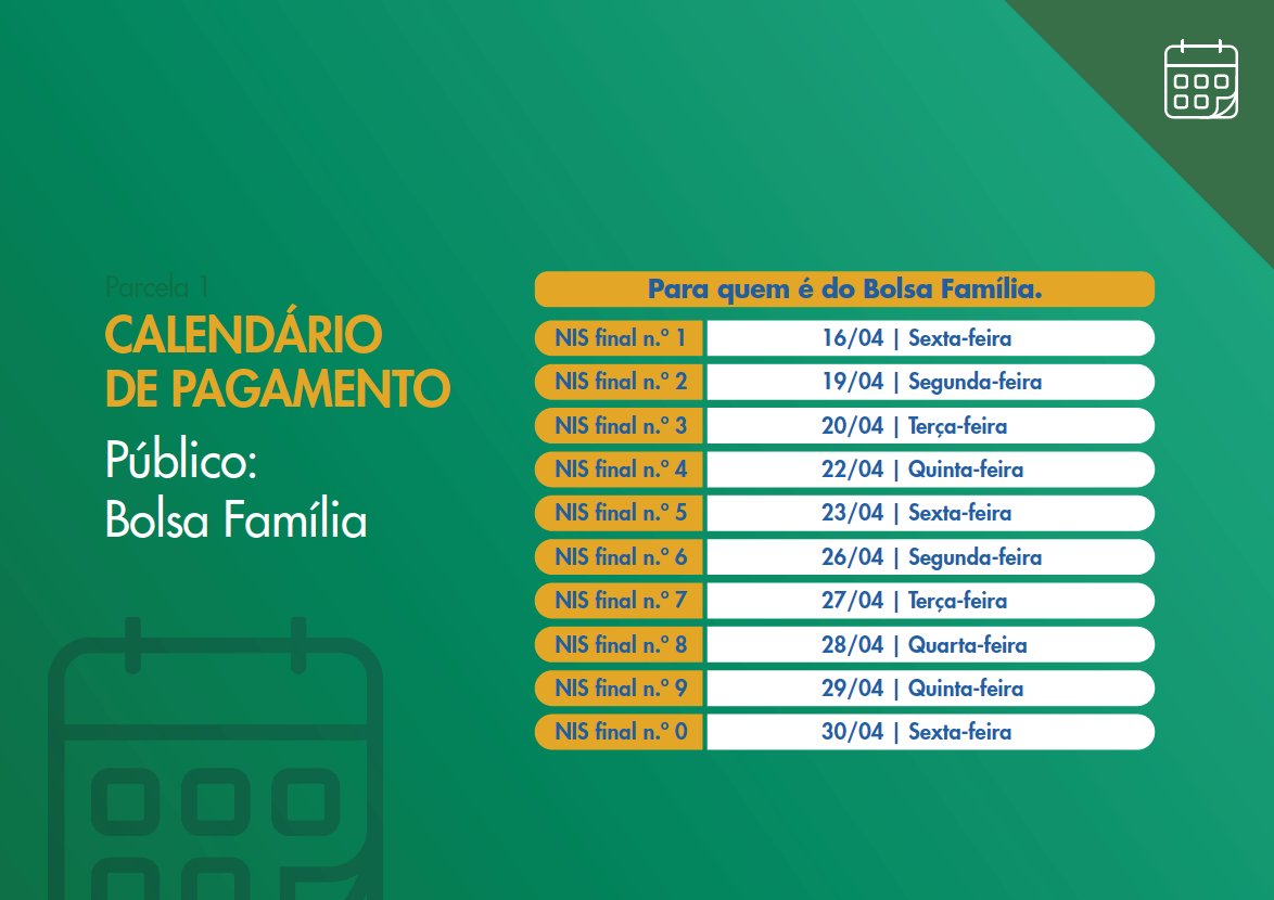 Calendário Auxílio Emergencial 2021 - Bolsa família