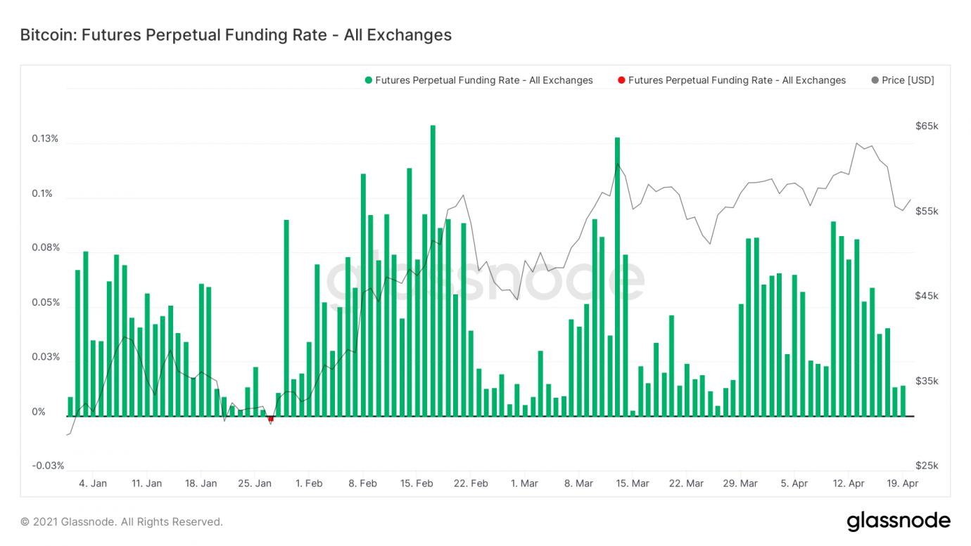 fundingrate