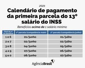 Calendário INSS - 13º acima de 1 salário