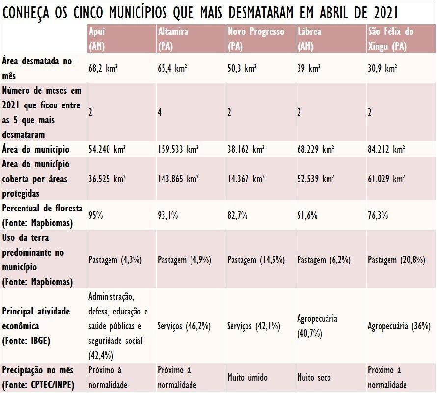 tabela_municipios_abril2021.jpg