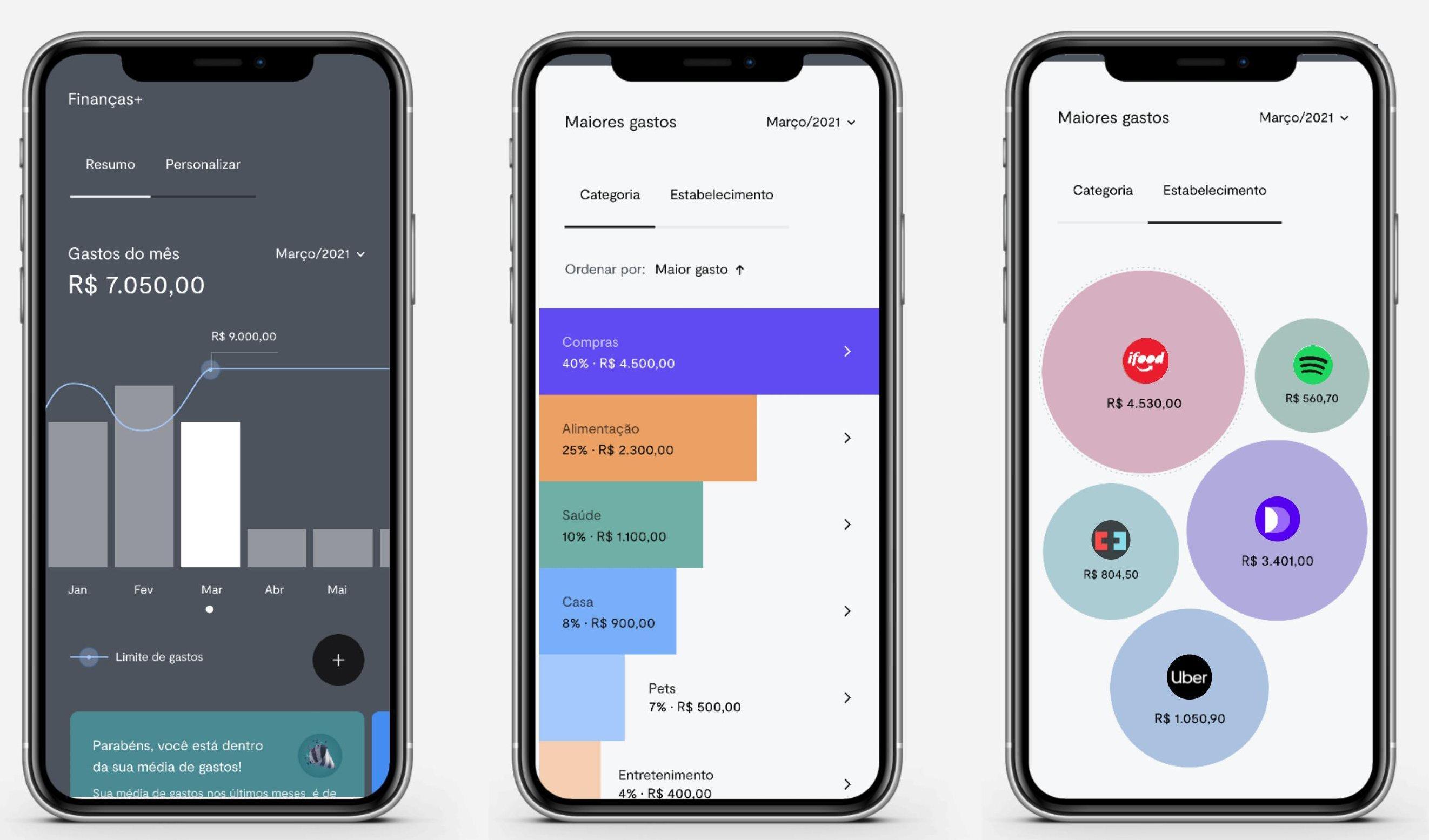 BTG+ lança conta com inteligência artificial que orienta gasto de cliente