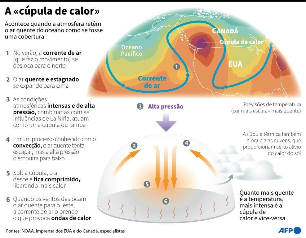 Canadá enfrenta forte onda de calor e mais de 100 pessoas morrem