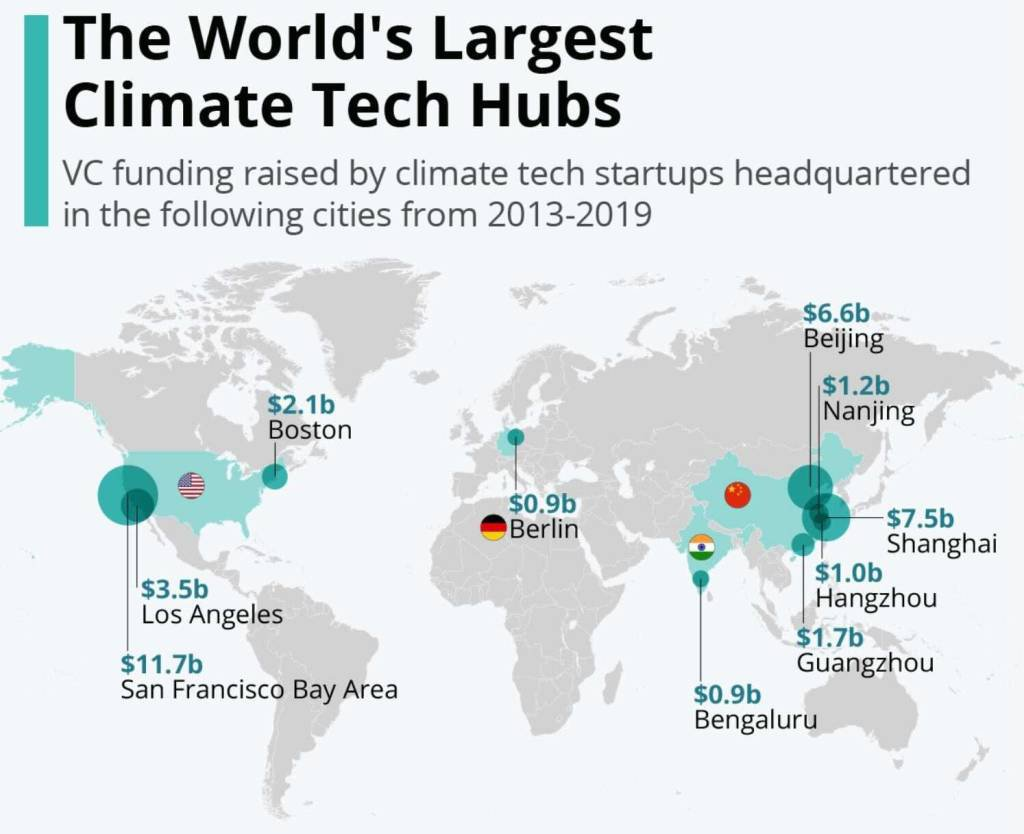 The World's Largest Climate Tech Hubs