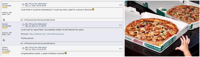 Pizzas compradas com bitcoin
