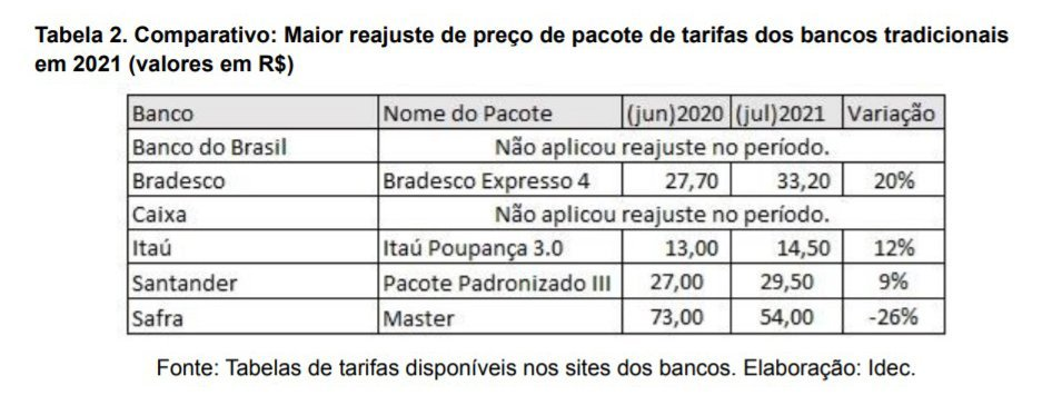 Estudo de Tarifas 2021 - Idec