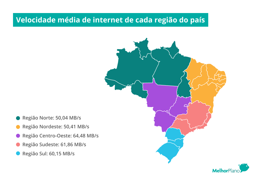 velocidade media de internet de cada regiao do pais Find out which state has the fastest internet in the country — and it's not São Paulo